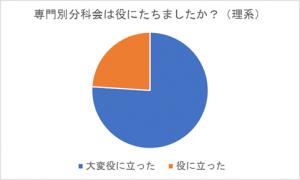 2018留学説明会グラフ